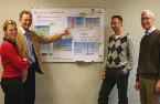 Geïnterviewden Shell Nederland Chemie